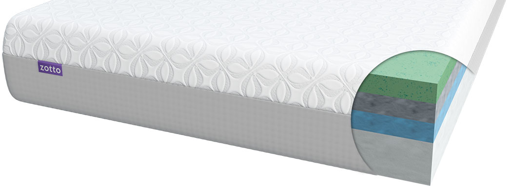 Zotto Sleep Mattress Review